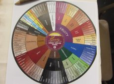Get your own tasting wheel from UC Davis.