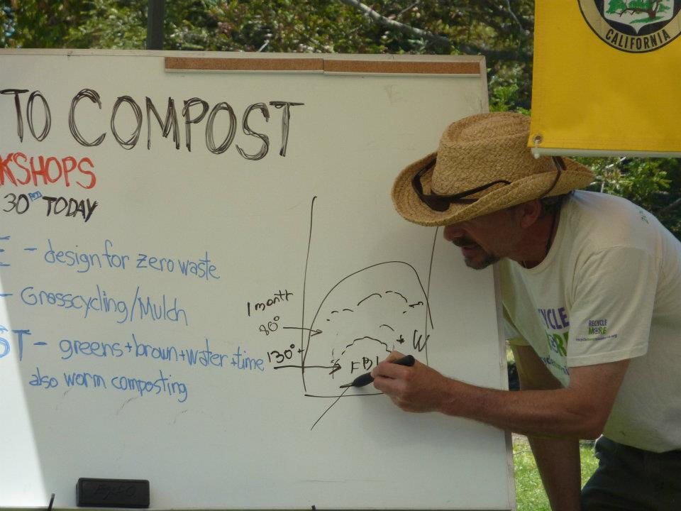 Read more about the article Podcast: Composting with Eric Werbalowsky